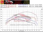 Chip tuning Hyundai IX35 1.7 crdi 115 Ladyga stage 1